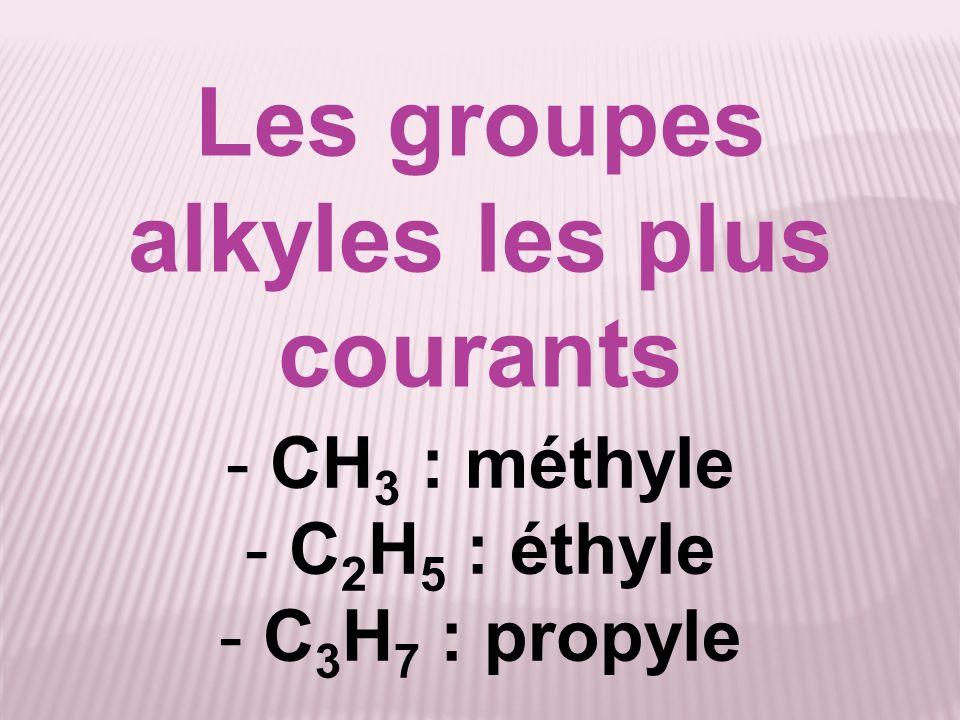 Les groupes alkyles les plus courants