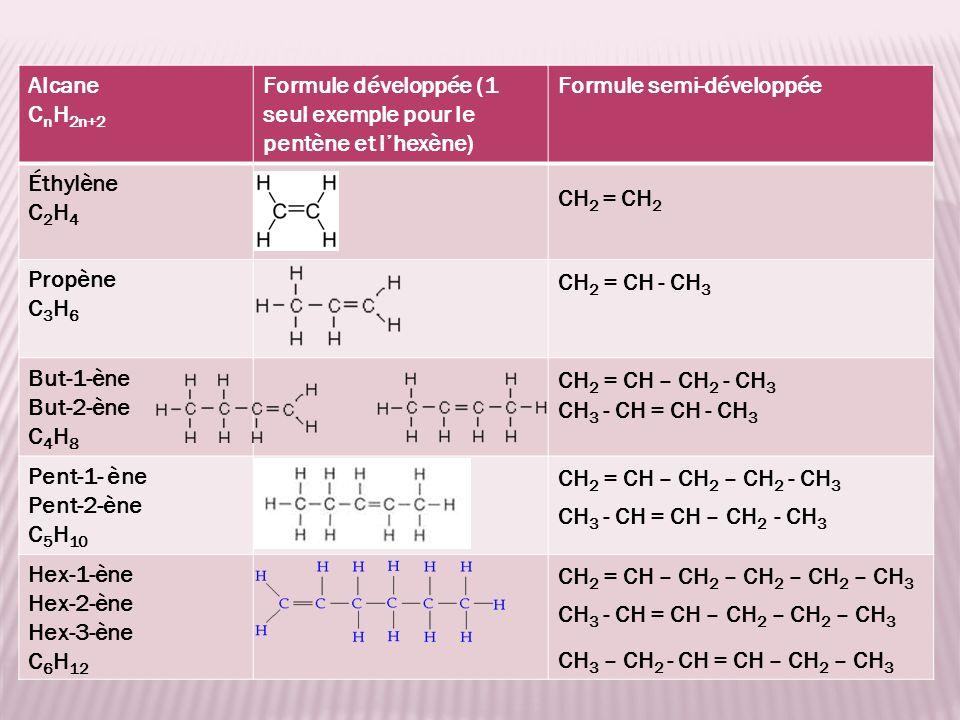 Alcane CnH2n+2. Formule développée (1 seul exemple pour le pentène et l'hexène) Formule semi-développée.