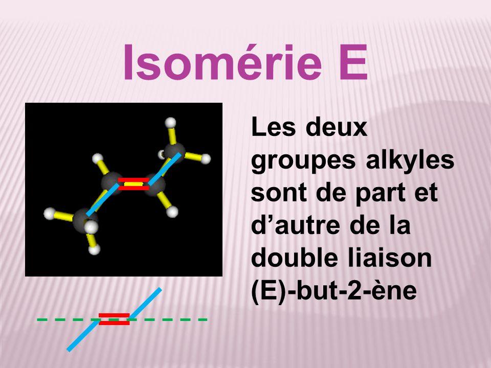 Isomérie E Les deux groupes alkyles sont de part et d'autre de la double liaison (E)-but-2-ène