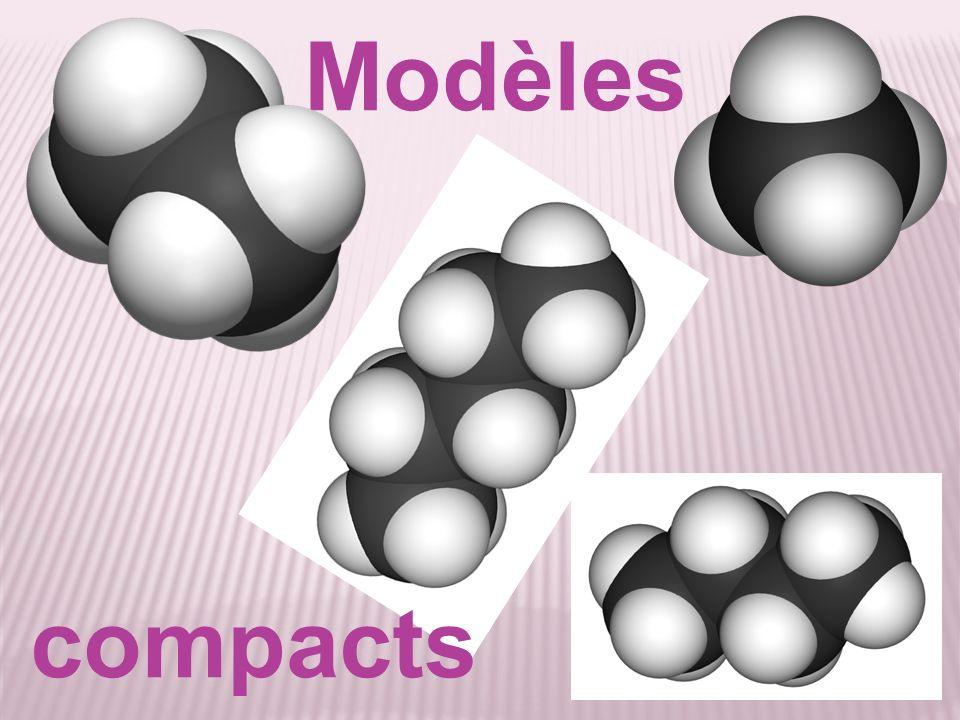 Modèles compacts