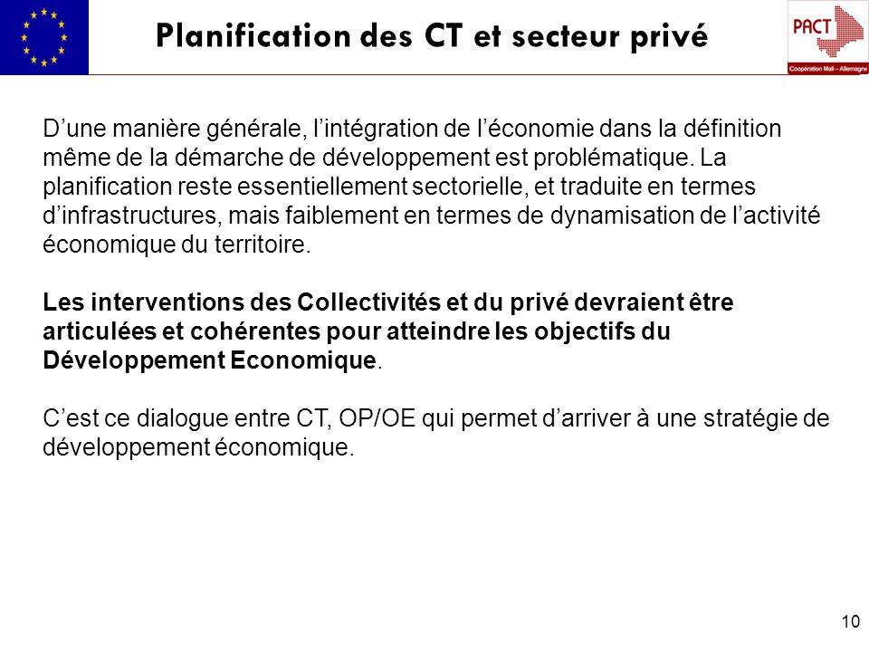 Planification des CT et secteur privé
