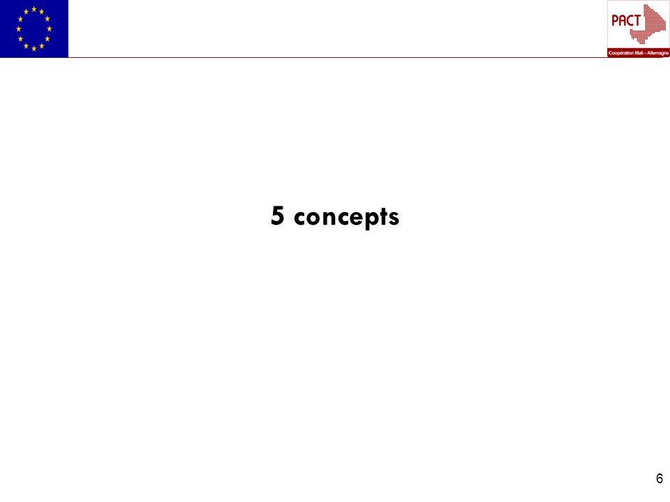 5 concepts 6