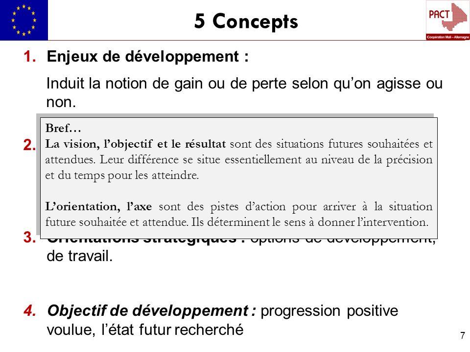 5 Concepts Enjeux de développement :