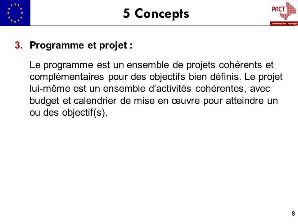 5 Concepts Programme et projet :