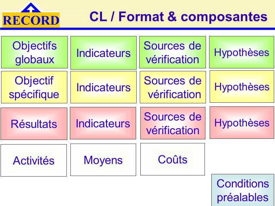 CL / Format & composantes