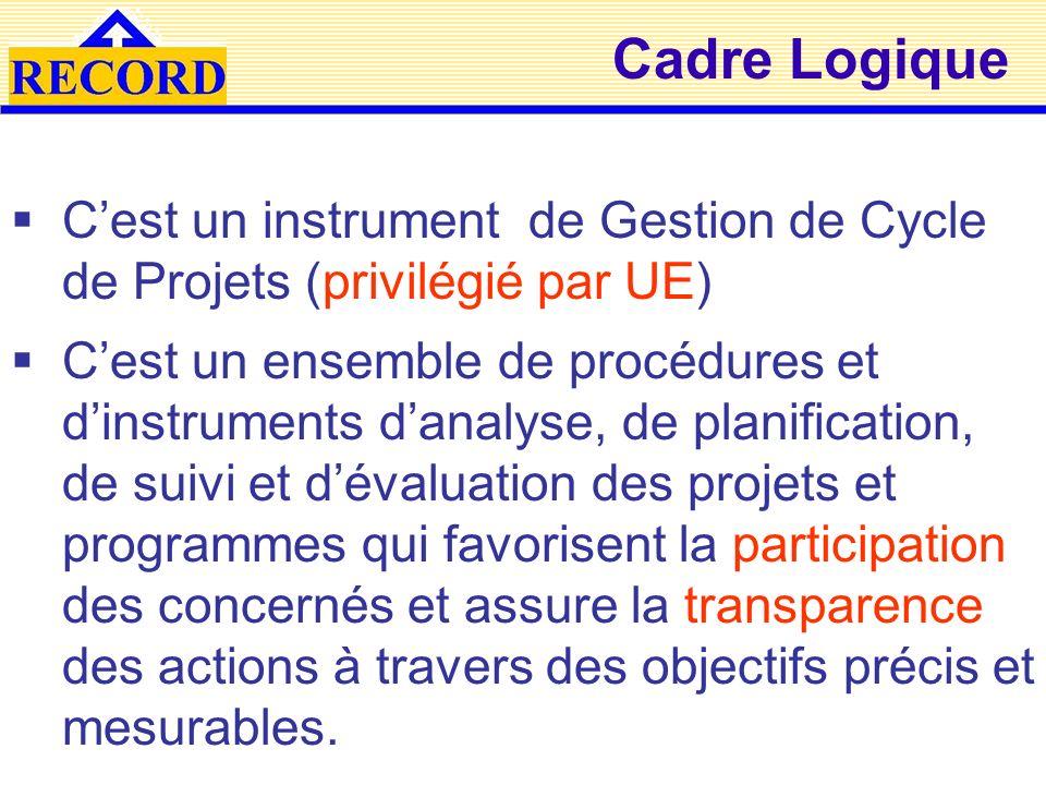 Cadre Logique C'est un instrument de Gestion de Cycle de Projets (privilégié par UE)
