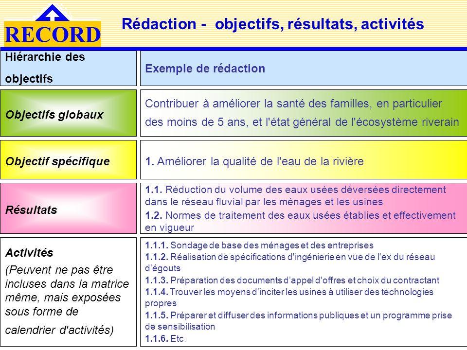Rédaction - objectifs, résultats, activités