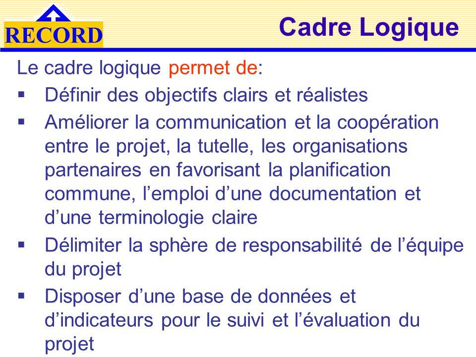 Cadre Logique Le cadre logique permet de: