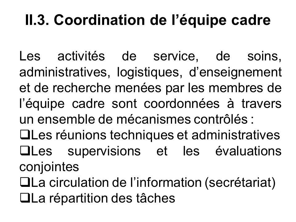 II.3. Coordination de l'équipe cadre