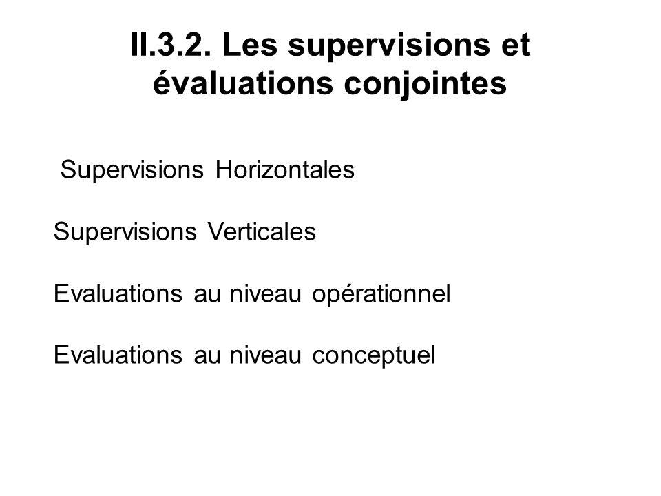 II.3.2. Les supervisions et évaluations conjointes