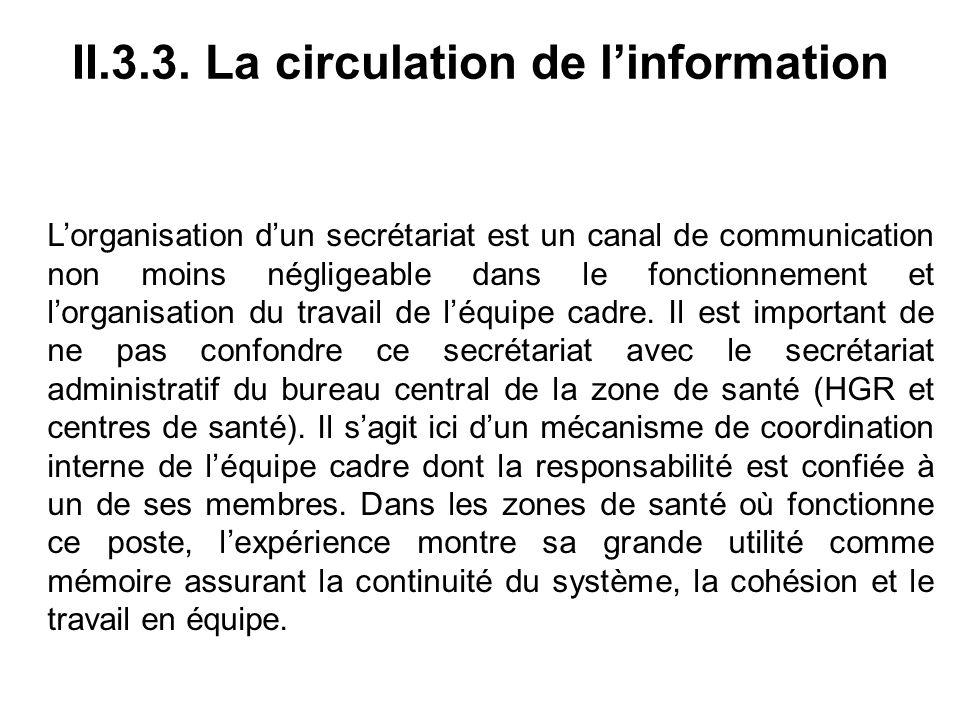 II.3.3. La circulation de l'information