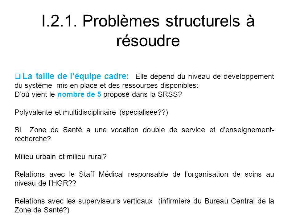 I.2.1. Problèmes structurels à résoudre