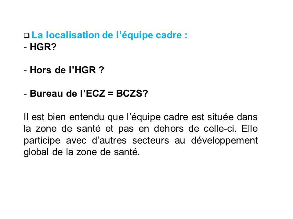 HGR Hors de l'HGR Bureau de l'ECZ = BCZS