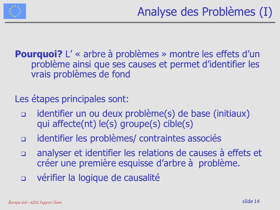 Analyse des Problèmes (I)