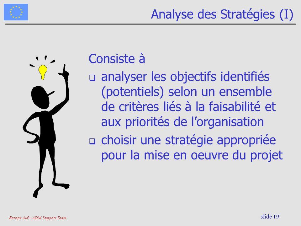 Analyse des Stratégies (I)