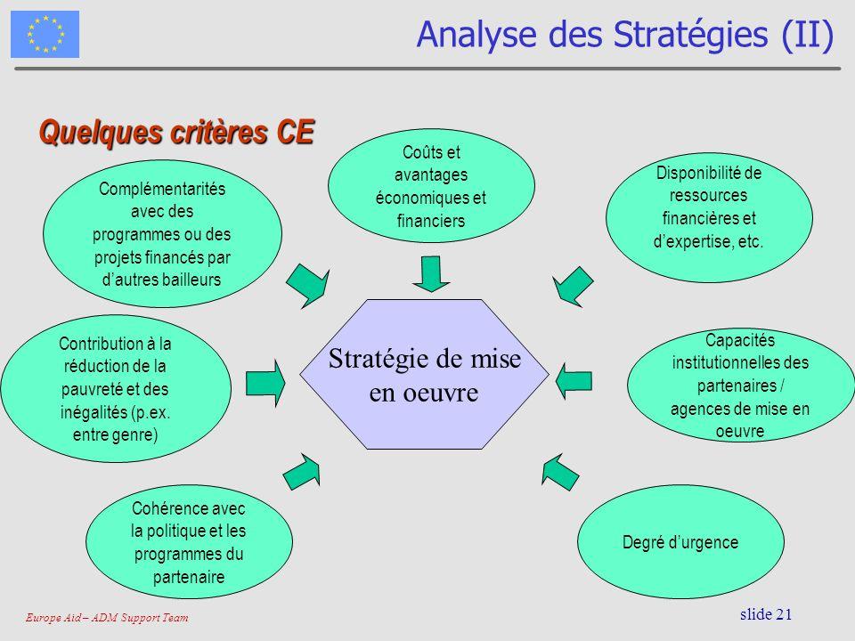 Analyse des Stratégies (II)