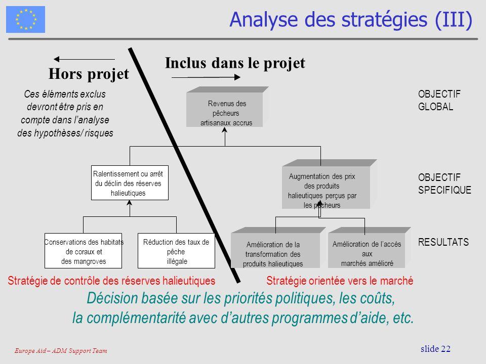 Analyse des stratégies (III)