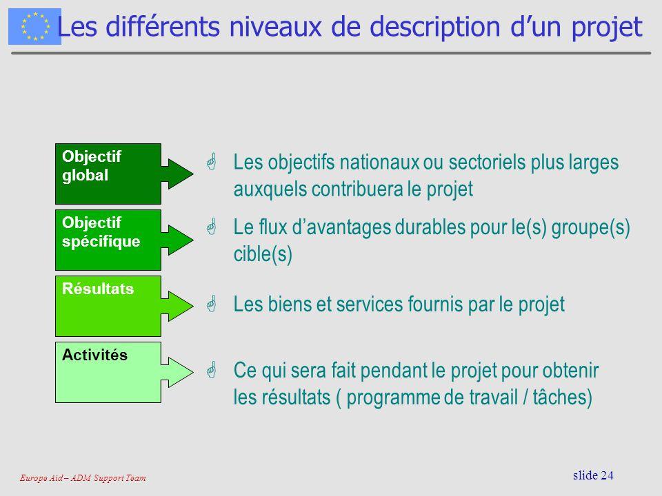 Les différents niveaux de description d'un projet