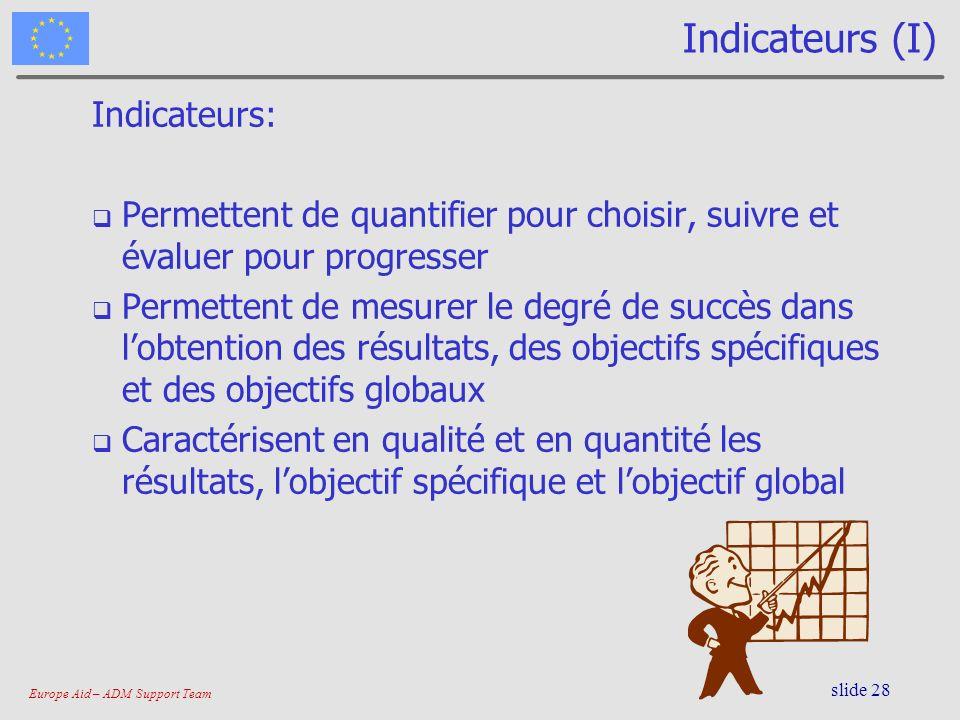 Indicateurs (I) Indicateurs: