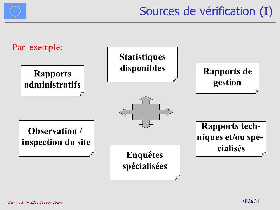 Sources de vérification (I)