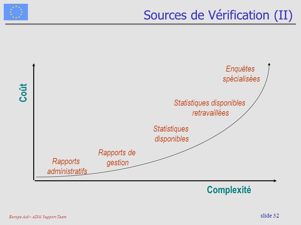 Sources de Vérification (II)