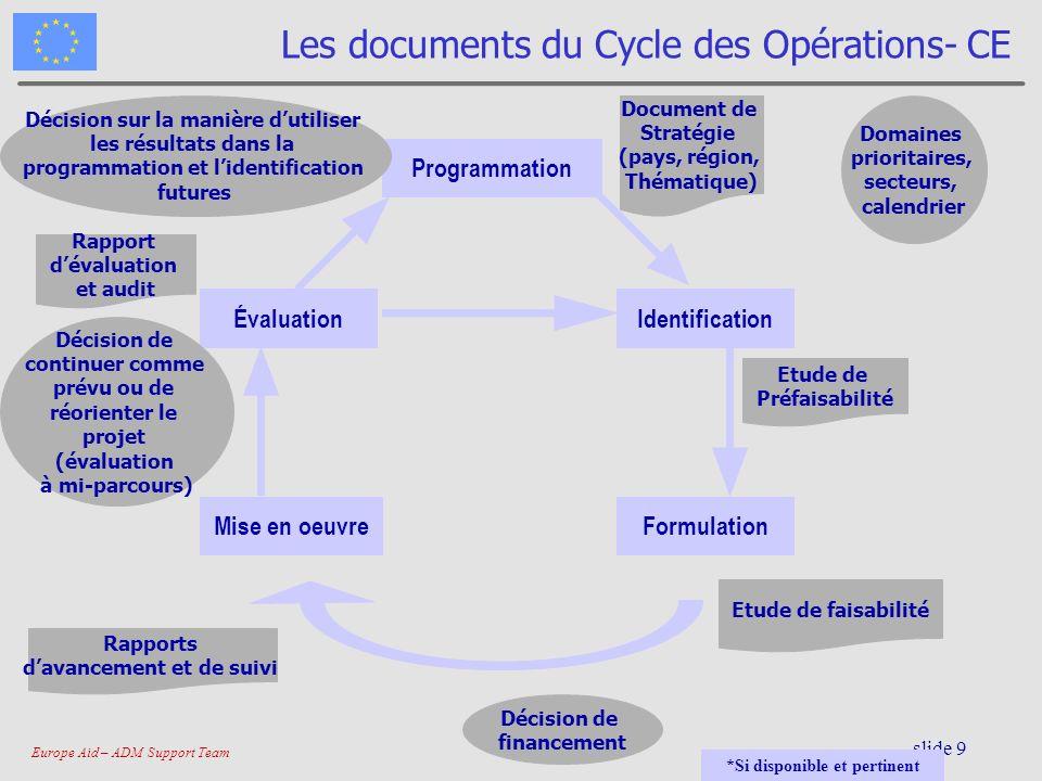 Les documents du Cycle des Opérations- CE