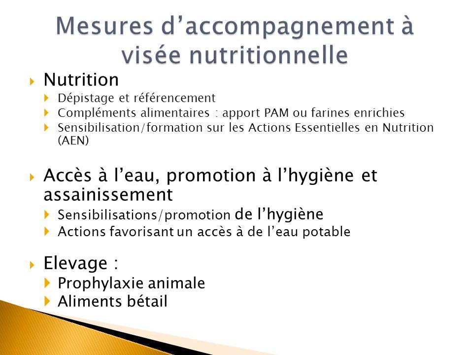 Mesures d'accompagnement à visée nutritionnelle