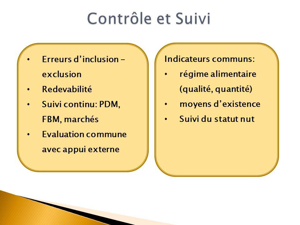 Contrôle et Suivi Erreurs d'inclusion - exclusion Indicateurs communs: