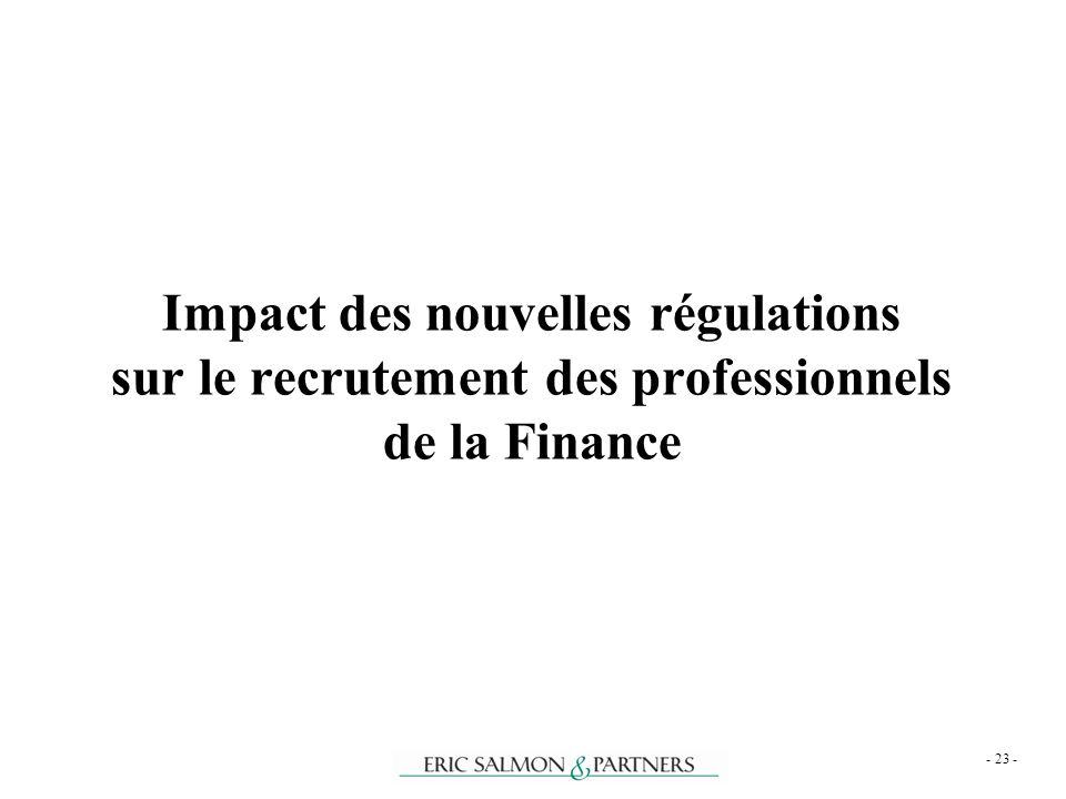 31/03/2017 Impact des nouvelles régulations sur le recrutement des professionnels de la Finance. - 23 -