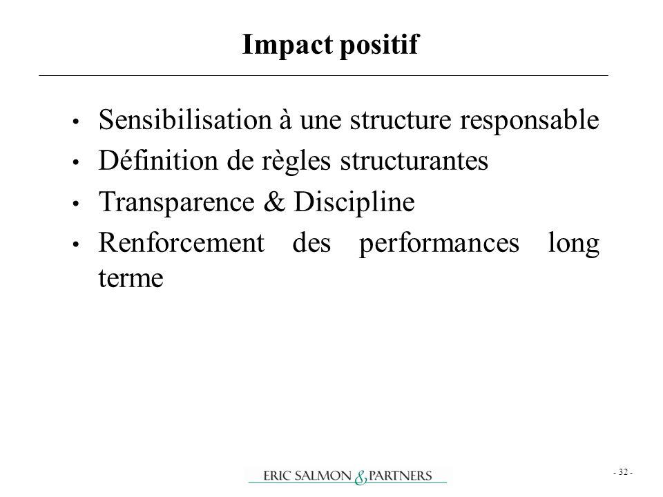 Sensibilisation à une structure responsable