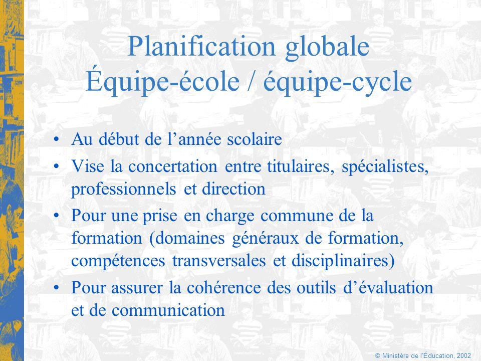 Planification globale Équipe-école / équipe-cycle