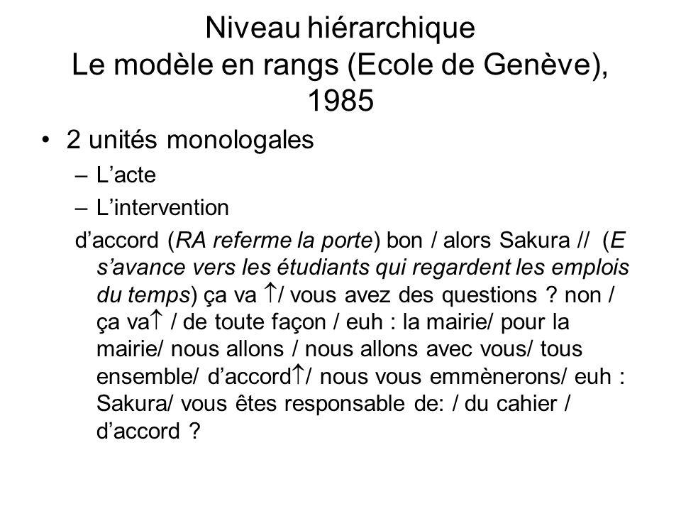 Niveau hiérarchique Le modèle en rangs (Ecole de Genève), 1985