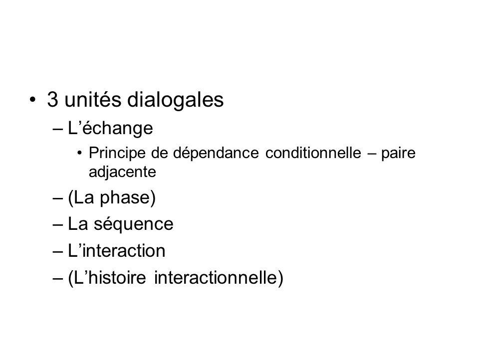 3 unités dialogales L'échange (La phase) La séquence L'interaction