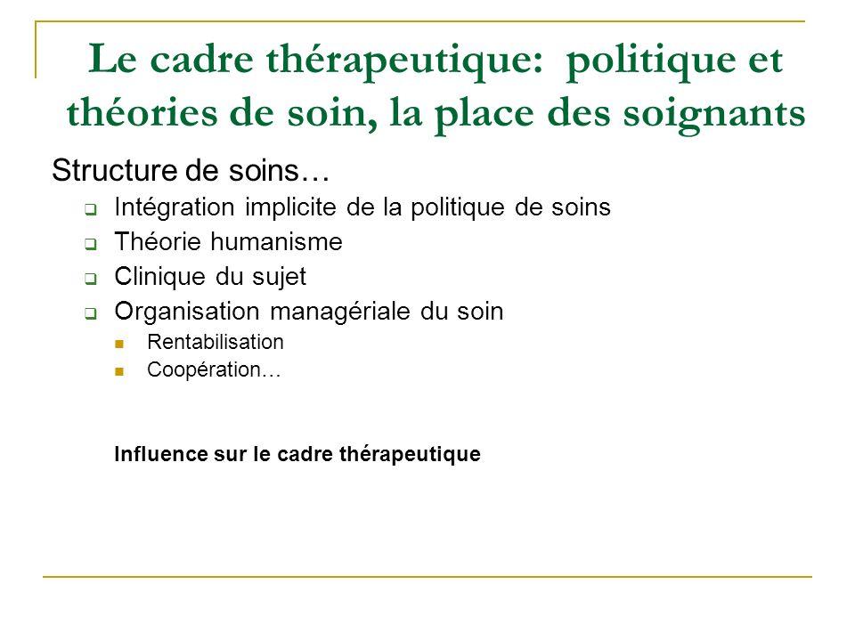 Le cadre thérapeutique: politique et théories de soin, la place des soignants