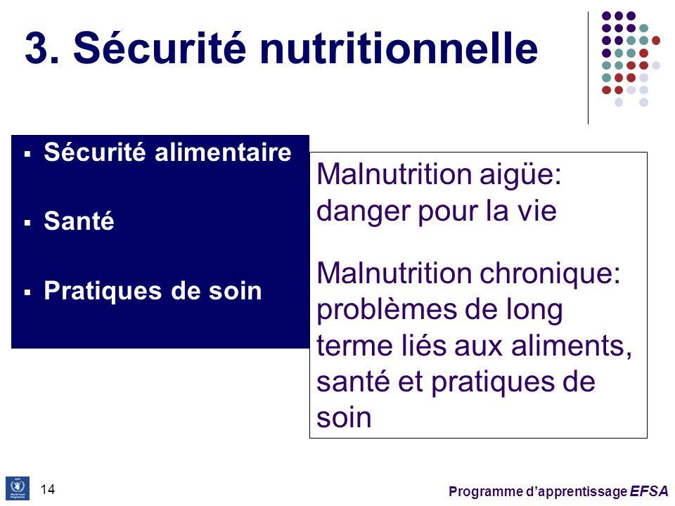 3. Sécurité nutritionnelle