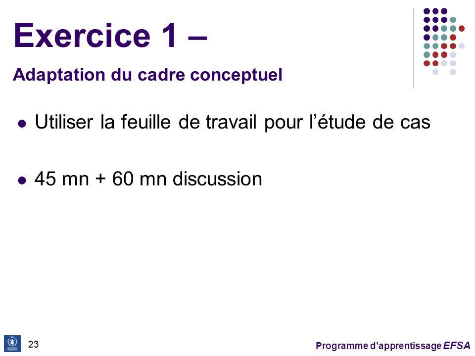 Exercice 1 – Adaptation du cadre conceptuel