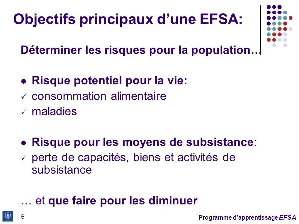 Objectifs principaux d'une EFSA: