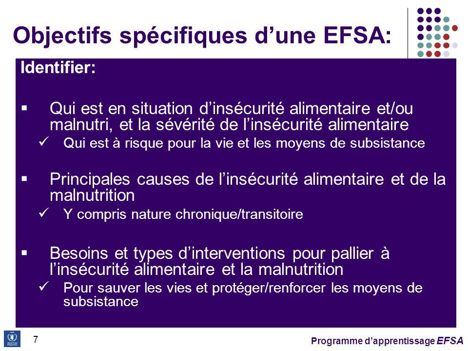 Objectifs spécifiques d'une EFSA: