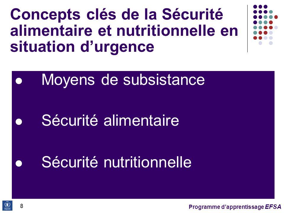 Concepts clés de la Sécurité alimentaire et nutritionnelle en situation d'urgence