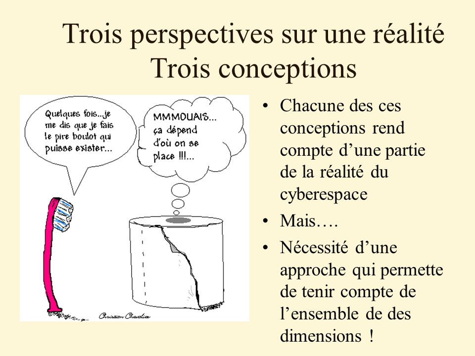 Trois perspectives sur une réalité Trois conceptions