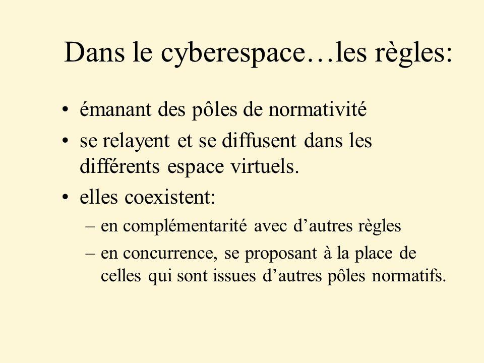 Dans le cyberespace…les règles: