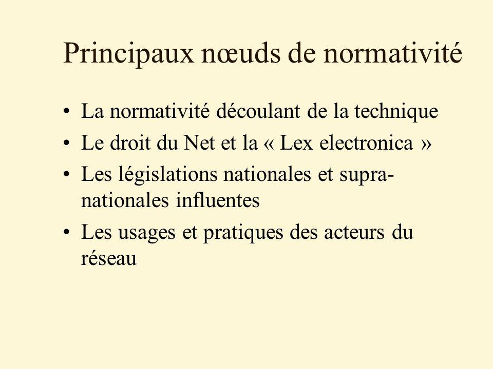 Principaux nœuds de normativité