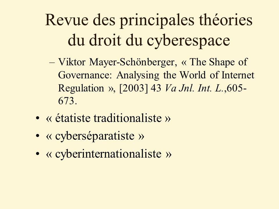 Revue des principales théories du droit du cyberespace