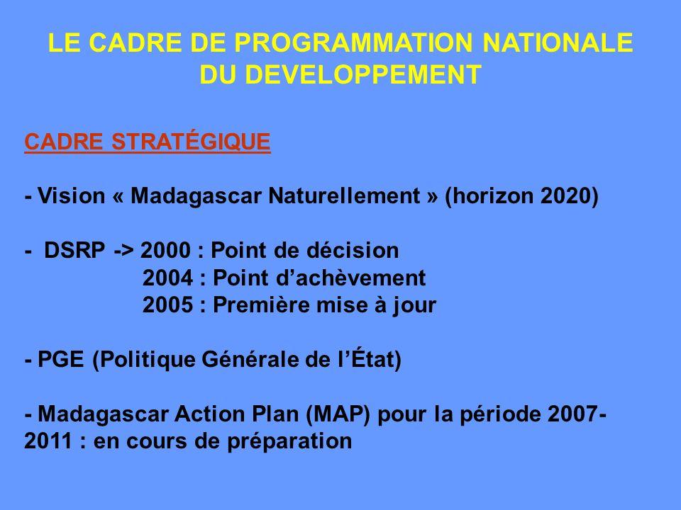 LE CADRE DE PROGRAMMATION NATIONALE DU DEVELOPPEMENT