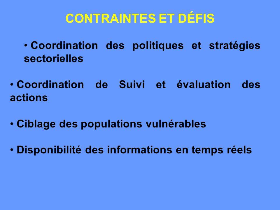 CONTRAINTES ET DÉFIS Coordination des politiques et stratégies sectorielles. Coordination de Suivi et évaluation des actions.