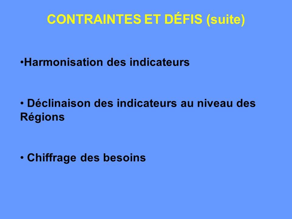 CONTRAINTES ET DÉFIS (suite)