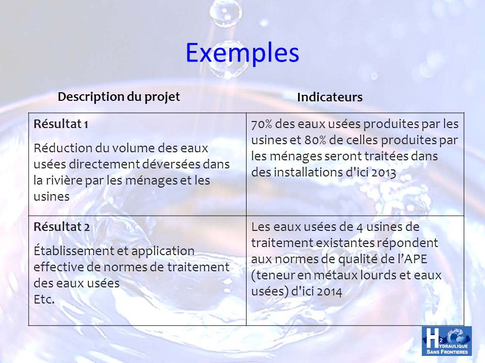 Exemples Description du projet Indicateurs Résultat 1