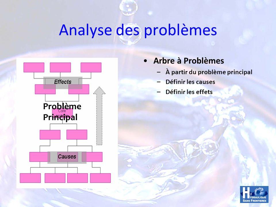 Analyse des problèmes Arbre à Problèmes Problème Principal