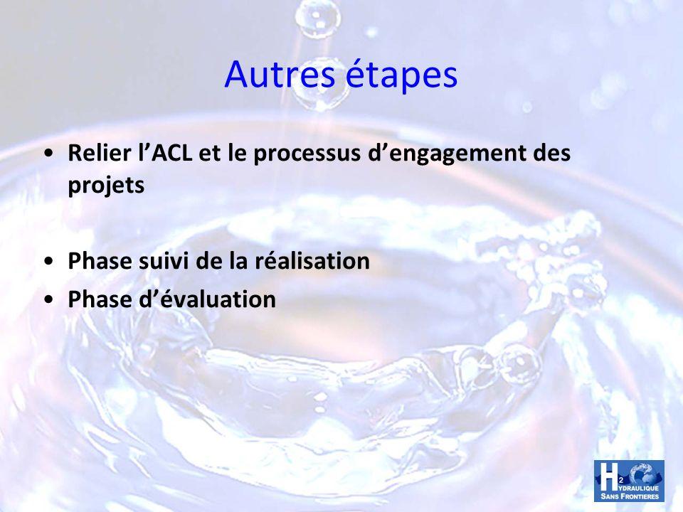 Autres étapes Relier l'ACL et le processus d'engagement des projets