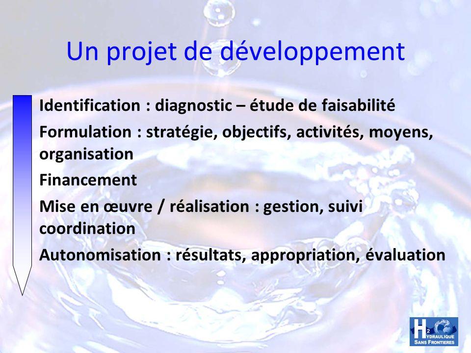 Un projet de développement